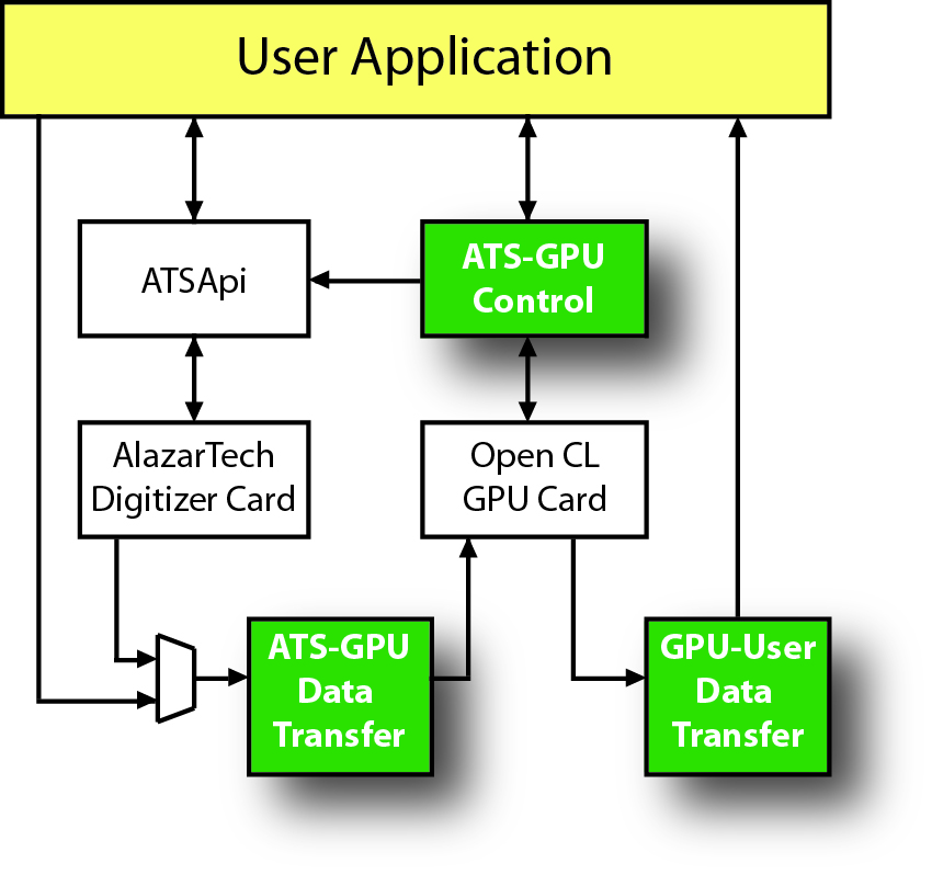 ATS-GPU Block Diagram_V1_1